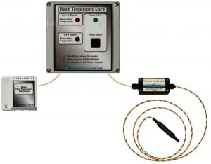 Server Room Combined Water Leak Detection & Room Over Temperature Alarm Type CWT