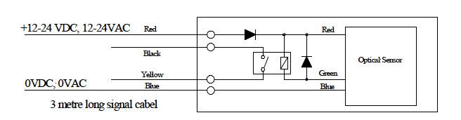 ospw-internal-wiring